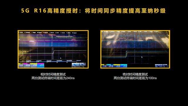 """展锐6nm 5G芯片跑分超40万,全球首个""""5G R16 Ready""""赋能千行百业"""
